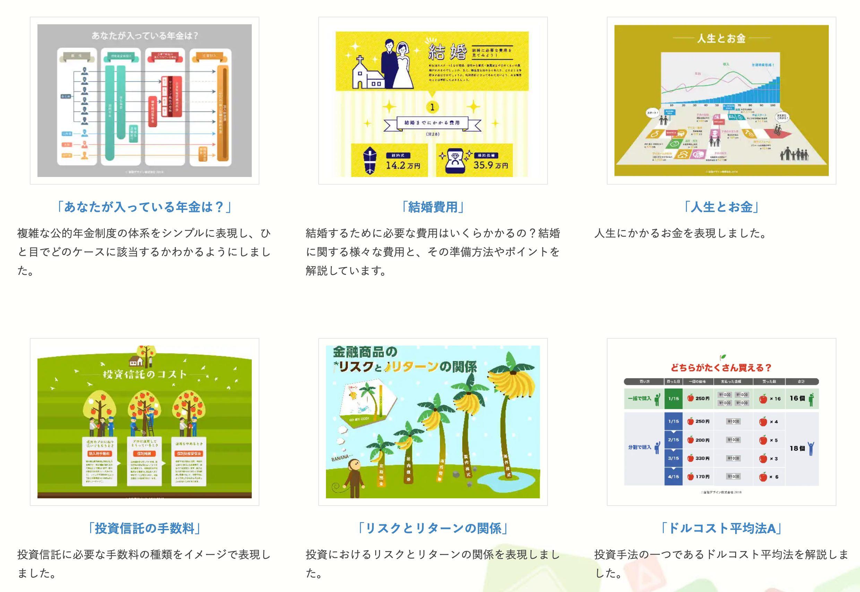 インフォグラフィックス 金融